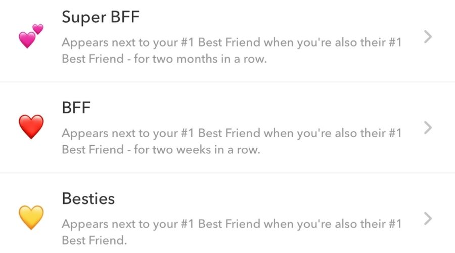 Everything About Snapchat Best Friends
